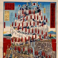 Aiming high: 'A sugoroku board game of actors' success, based on climbing Mount Fuji' (1887) by Utagawa Kunisada. | EDO TOKYO MUSEUM COLLECTION