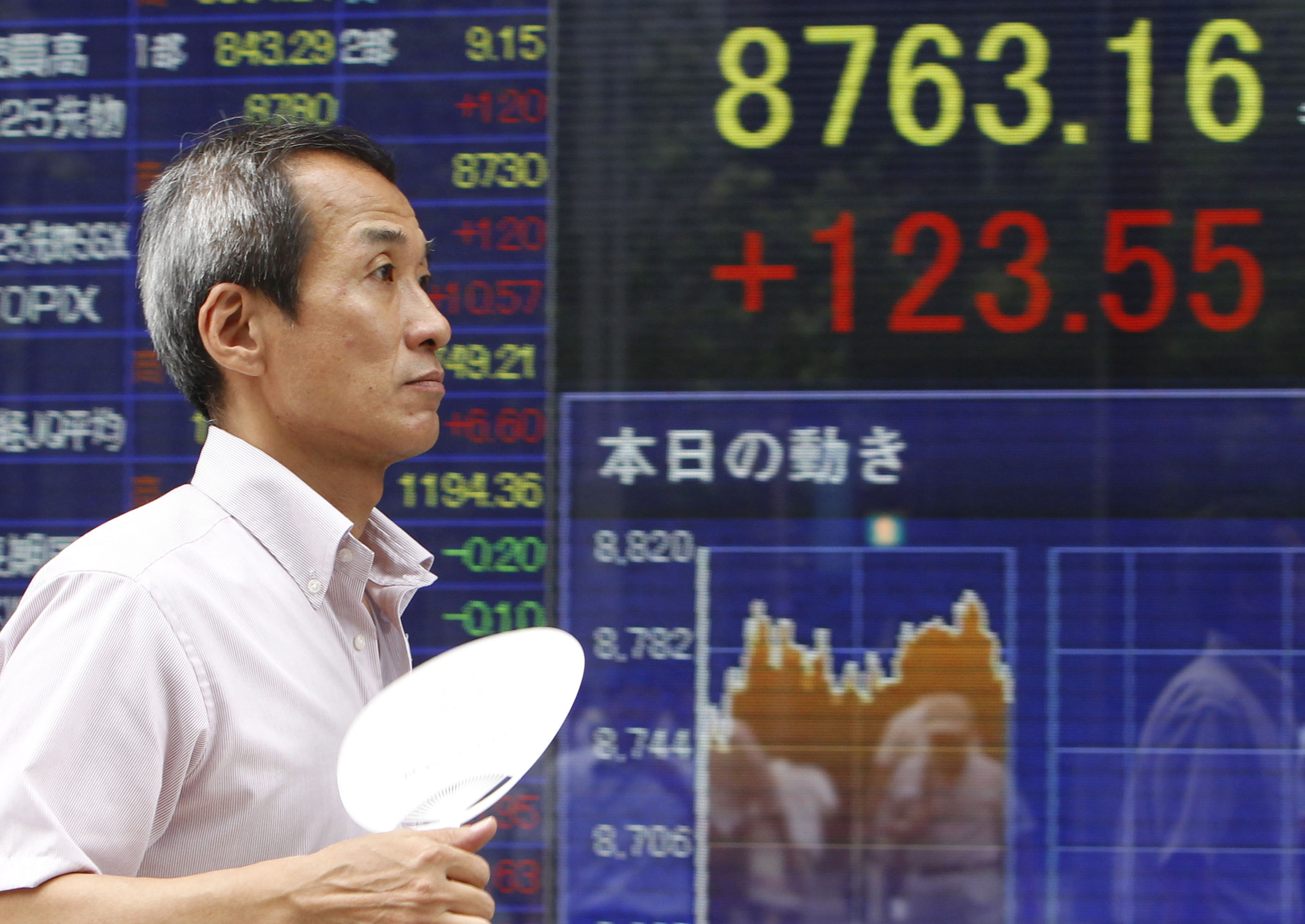 Tense times: A man walks by a stock market index board in Tokyo on Thursday, as analysts debate the yen's future course. | AP PHOTO
