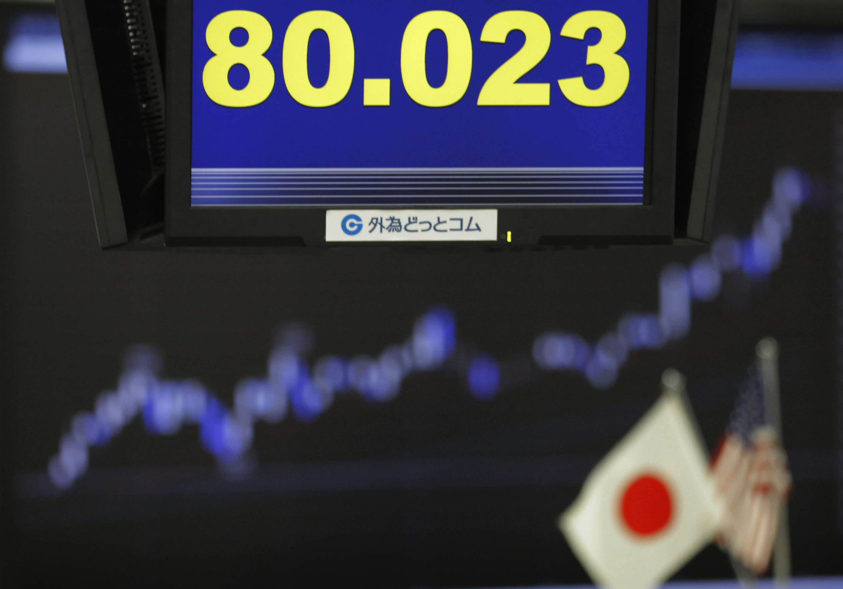 Yen's historical rise slows, but relief may not last