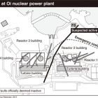 Fault study at Oi nuke plant may impact all offline reactors