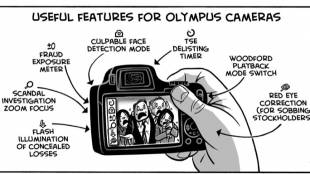 Olympus Features