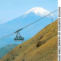 Hitting high spots in Hakone