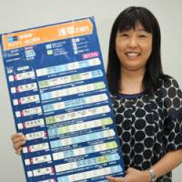 Commuter ease: Yasuyo Fukui, president of Navit Co., holds a sign at her office in Chiyoda Ward, Tokyo, indicating which train cars are closest to the exits or transfer points for stations on the Ginza subway line. | SATOKO KAWASAKI PHOTO