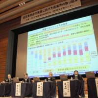 Officials from various industry groups discuss efforts to cut greenhouse gas emissions during the March 23 symposium at Keidanren Kaikan in Tokyo. | SATOKO KAWASAKI PHOTOS