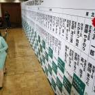 Economy, split of antinuclear vote, aided LDP