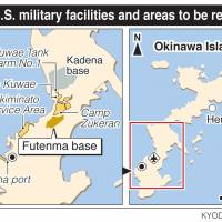 Okinawa U.S. land return plan inked