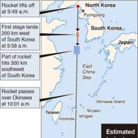 Significant leap for Pyongyang missile tech