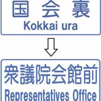 You are here: Street signs around the Diet building to be changed to English include 'Kokkai ura,' which will be changed to 'Representatives Office.' | TRANSPORT MINISTRY