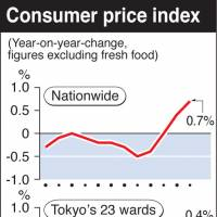 July consumer prices rose at fastest pace since late '08