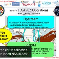 In detail: This classified NSA slide lists two of the agency's methods for eavesdropping on communications. | THE WASHINGTON POST
