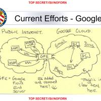 Chink in the armor: This slide from a National Security Agency presentation contains a note on where the NSA removed SSL (Secure Sockets Layer), an encryption technology that protects much of the world's Web traffic from prying eyes. | THE WASHINGTON POST