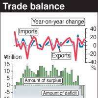 Record trade deficit of ¥11.47 trillion set in '13