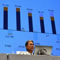 Sony group net profit up over eightfold to ¥26.81 billion in April-June