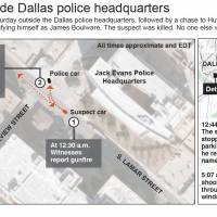 Suspect killed after attack on Dallas police headquarters