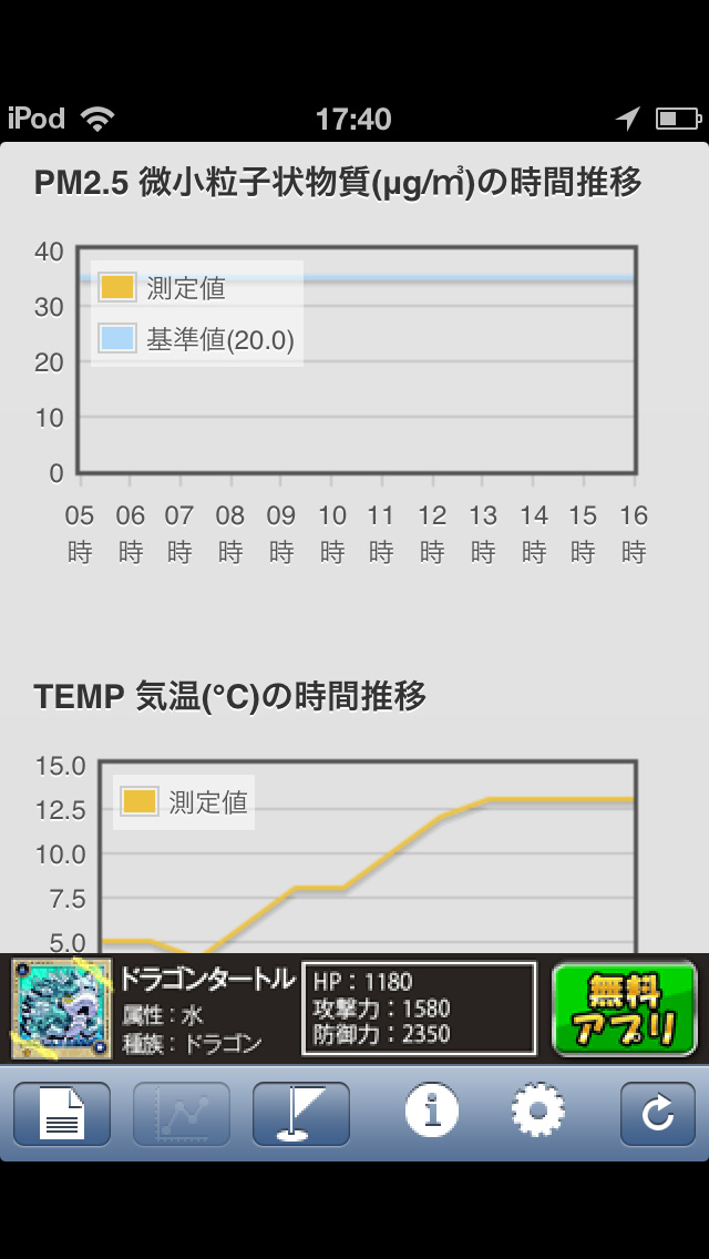 Taiki Kansoku (Atmosphere Observation) can help you keep track of the air quality in your area.