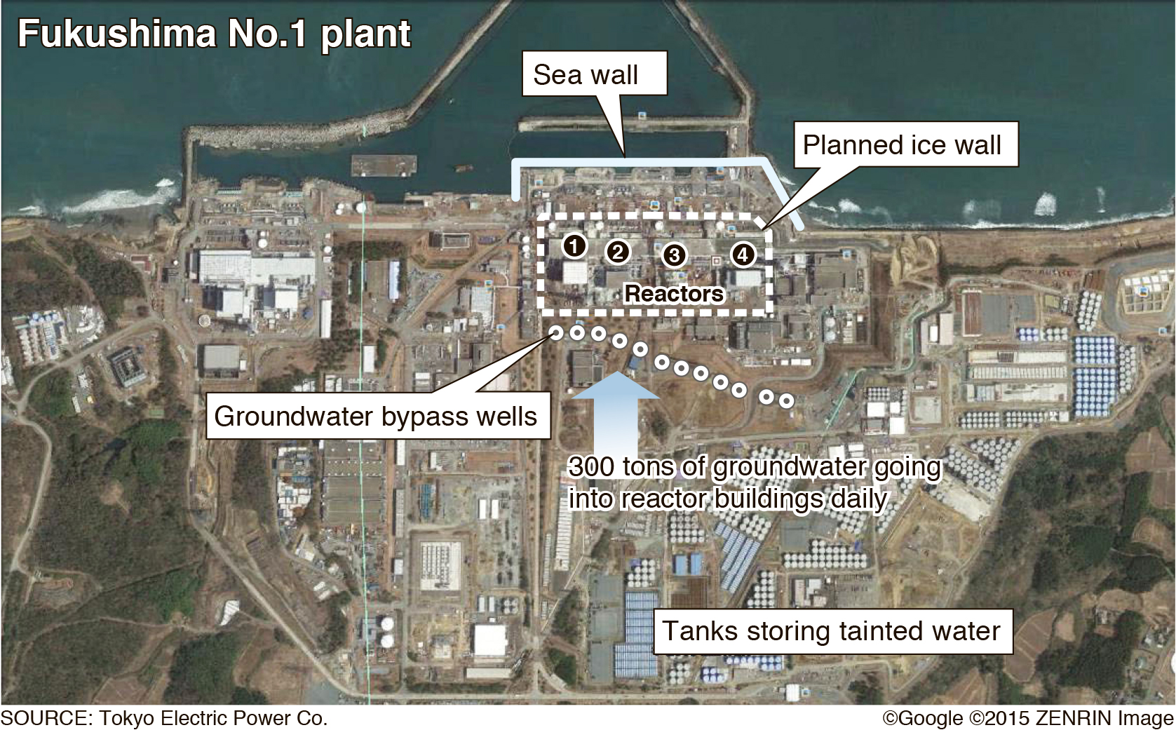 fukushima no 1 s never ending battle with radioactive typical us nuclear power plant diagram