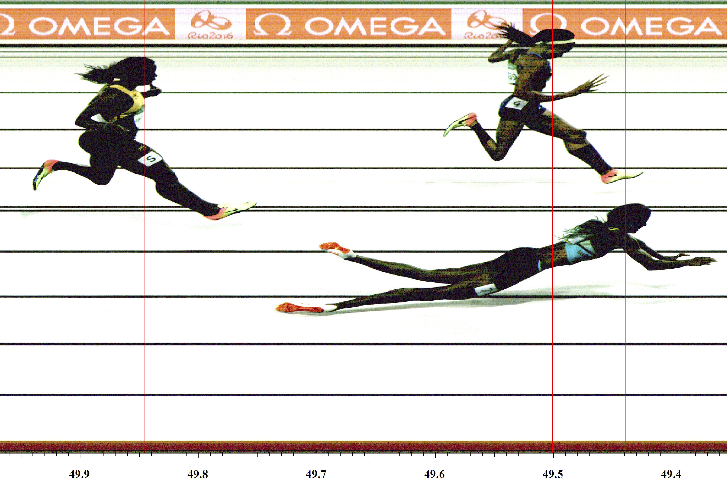 The image provided by OMEGA on Monday shows the photo finish of the women's 400-meter final when Bahamas' Shaunae Miller (bottom) falls over the finish line to win gold ahead of United States' Allyson Felix (top) and Shericka Jackson of Jamaica in the 2016 Rio de Janeiro Games. The figures at the bottom indicate the time when the chest of the athletes crossed the finish line. | OMEGA TIMING VIA AP